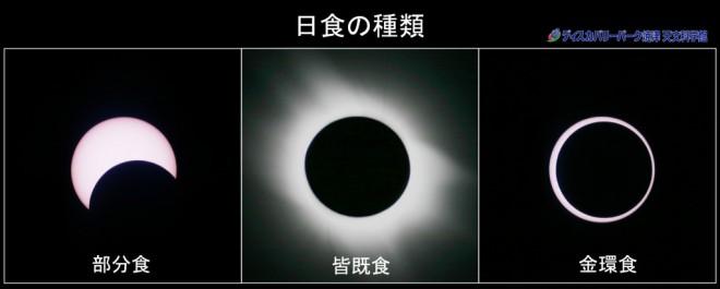 日食の種類小文字ロゴ入
