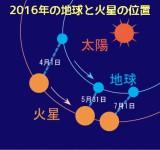 20160517news_1