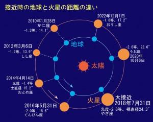20160517news_5