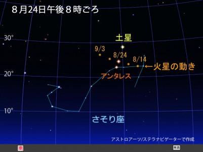 8月から9月の火星の位置の変化
