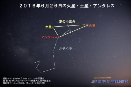 2016年6月26日の火星、土星、アンタレス