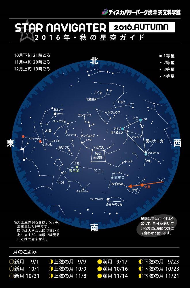 2016年・秋の星空ガイド | ディ...