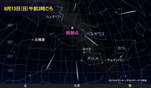 ペルセウス座流星群の見え方(イラストはイメージです。一度にこれだけたくさん見えるわけではありません。)