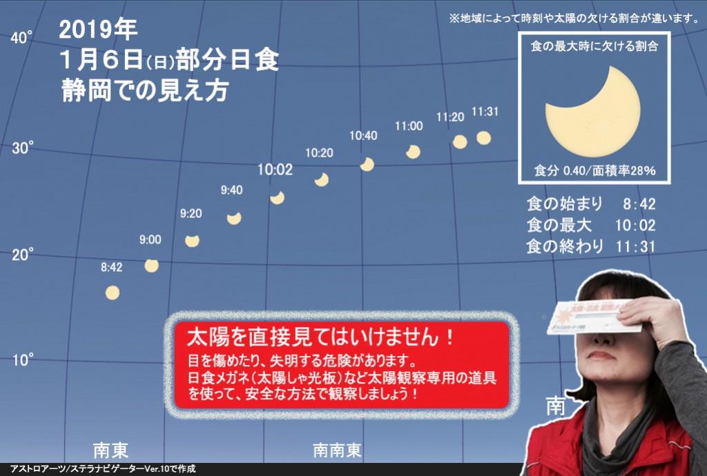 1月6日部分日食