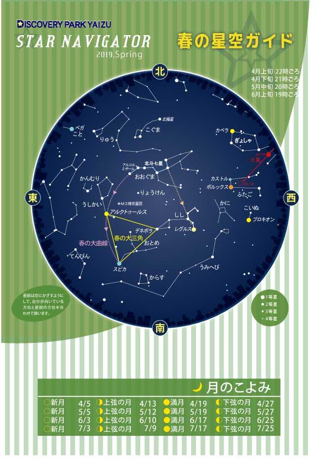 2019年・春の星空ガイド | ディスカバリーパーク焼津天文科学館
