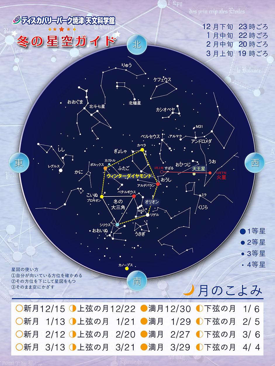 2020年・冬の星空ガイド | ディスカバリーパーク焼津天文科学館